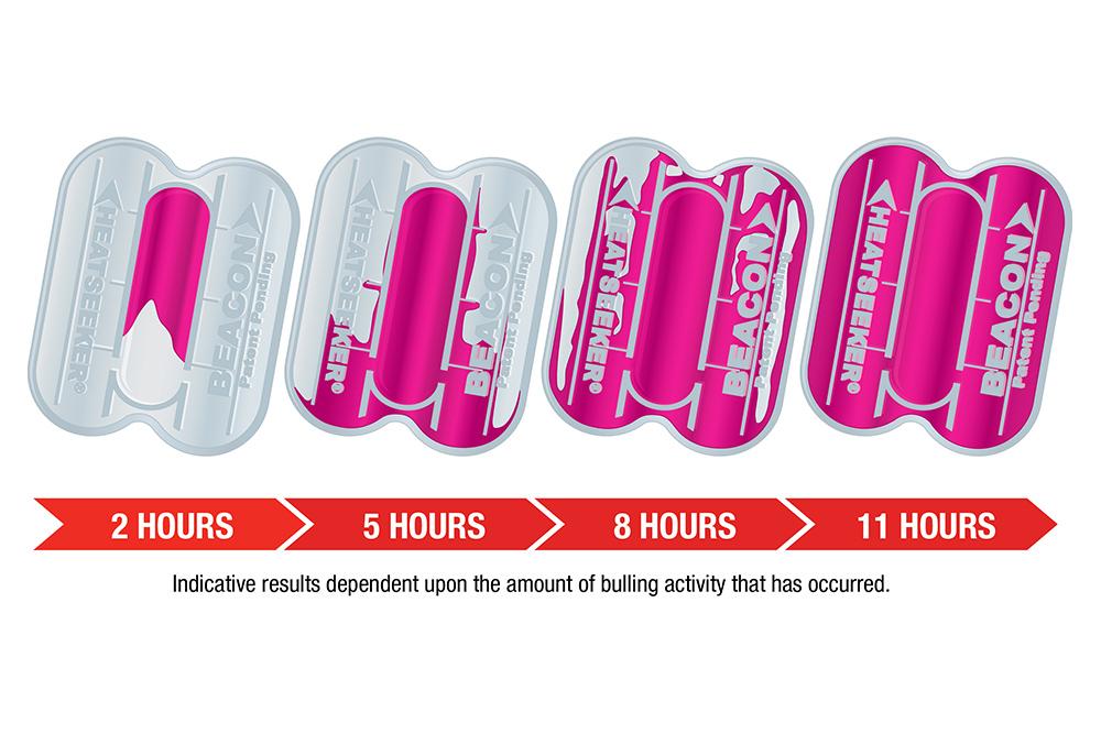 2.-Heatseeker-products